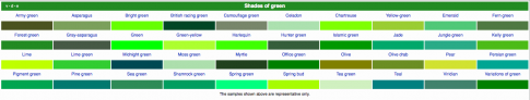 wikipedia_shadesofgreen